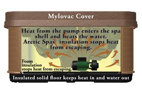Arctic Hot Tub